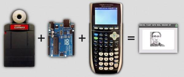 Селфи с помощью калькулятора? Легко!