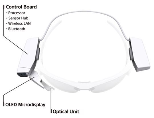 Sony превратит любые очки в «умные»