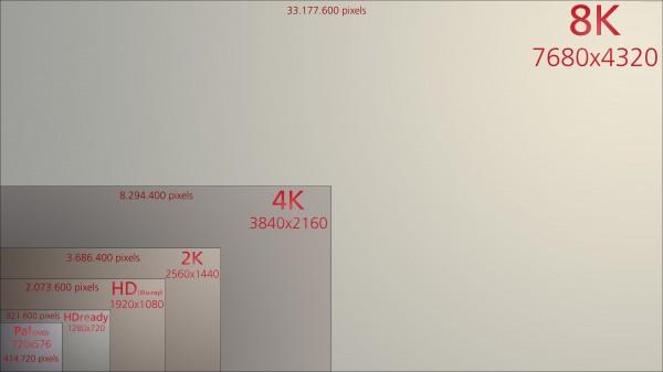 Sony и LG представят телевизоры с разрешением 8K?