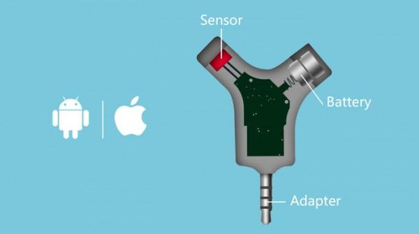 Wishbone — бесконтактный и компактный термометр