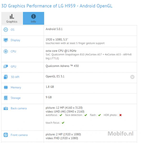 В бенчмарке GFXBench засветился новый смартфон LG