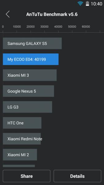 Смартфон ECOO E04 Aurora «обогнал» Xiaomi Mi3, Google Nexus 5 и LG G3