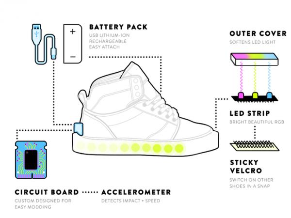 Blinky.Shoes — настраиваемые светодиодные полоски для обуви