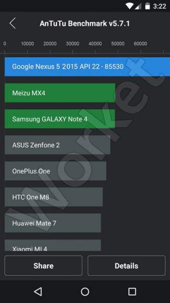 Google Nexus 5 (2015) набрал в AnTuTu больше 85 тысяч очков