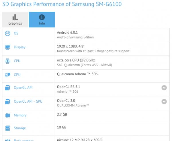 Рассекречены характеристики второго поколения Samsung Galaxy On7
