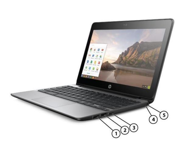 HPChromebook 11 G5 поддерживает андроид приложения