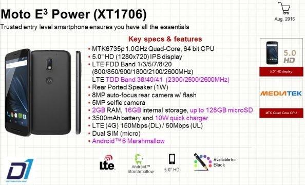 Долгоиграющий Moto E3 Power появился впродаже