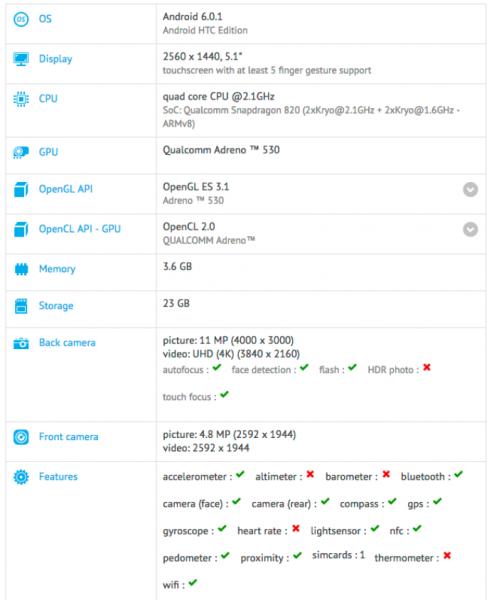 Тест GFXBench рассекретил HTC Desire 10 Pro
