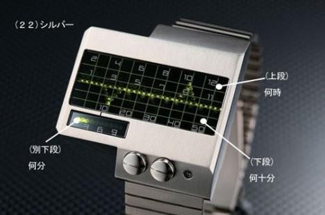 Необычные часы ECG Watch