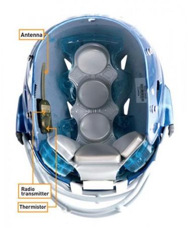 Шлем для контроля за здоровьем спортсмена