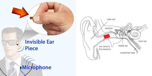 Невидимый Bluetooth-динамик
