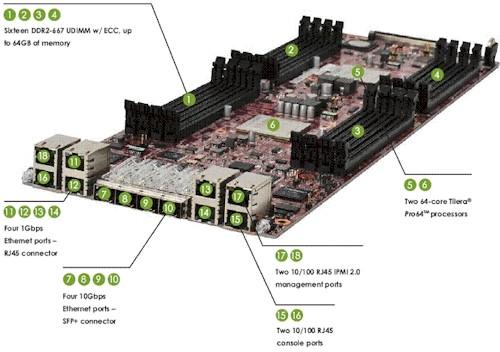 Quanta + TILERA = 512-ядерный облачный сервер