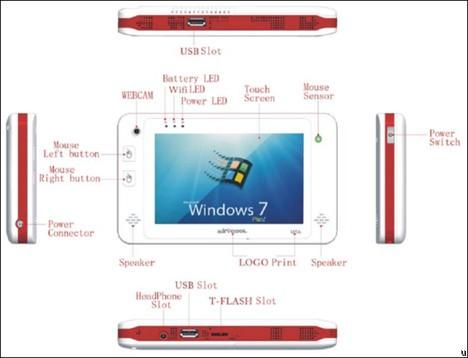 Saycool M5A – «таблетка» с Windows 7