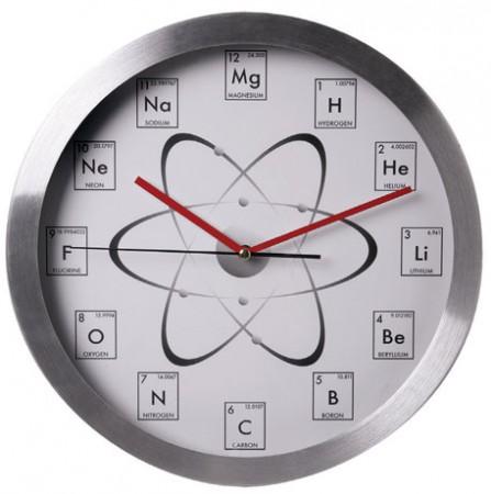 Часы для химиков