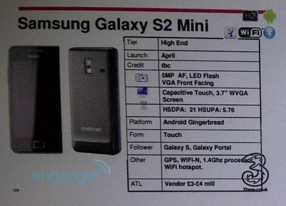 Samsung готовит «младшего брата» Galaxy S2 – Mini