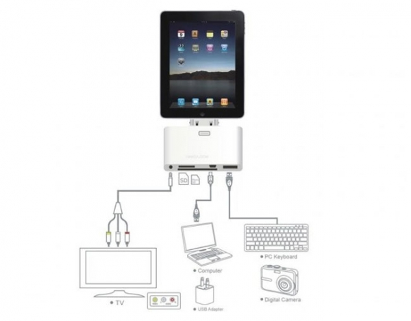 Адаптер 5-в-1 для iPad