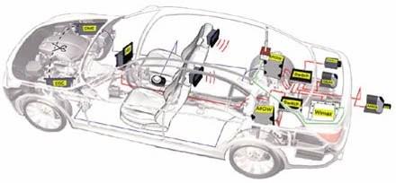 BMW тестирует новые IP сети в своих автомобилях