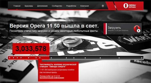 Opera Software выпустила Opera 11.50
