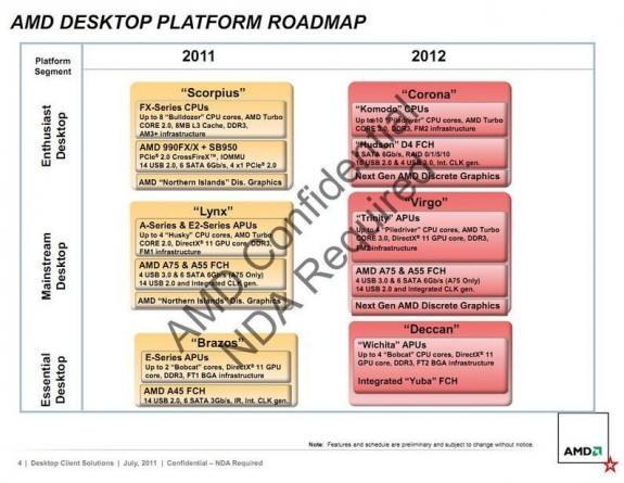 Утекший роадмэп обнаружил 10-ядерный «настольный» процессор AMD