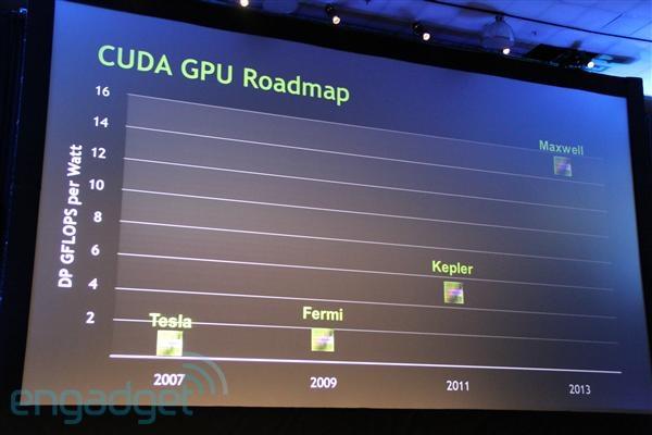 Дебют GPU NVIDIA Kepler все еще намечен на 2011 год