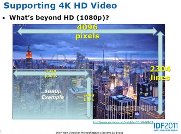 Чипсет Intel Ivy Bridge будет поддерживать разрешение 4K