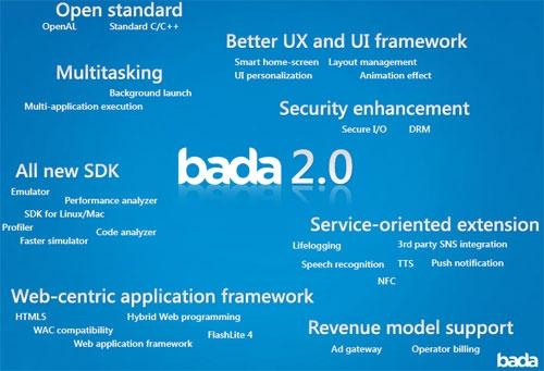 Samsung откроет исходники ОС bada для смартфонов и ТВ в 2012 году?