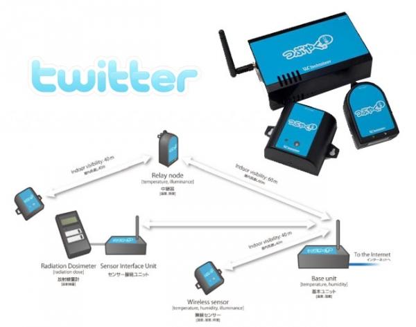 Беспроводной датчик, постящий данные в Twitter