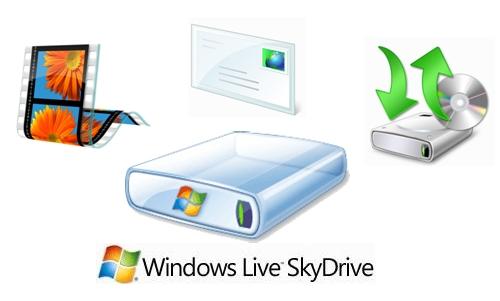 Microsoft представляет приложение для связи с облачным хранилищем SkyDrive