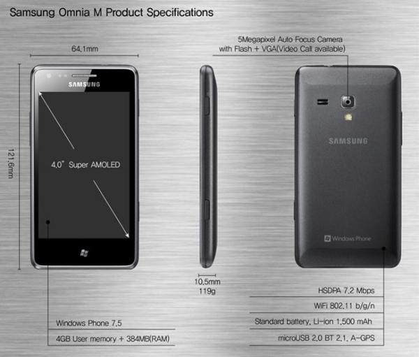 Samsung анонсирует смартфон Omnia M