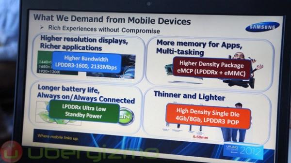 Samsung будет использовать в новых устройствах память LPDDR3