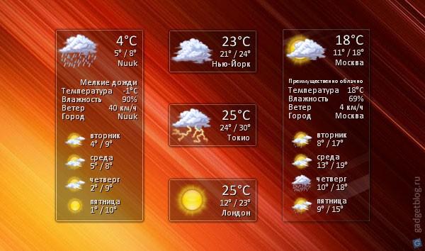 гаджет погода msn