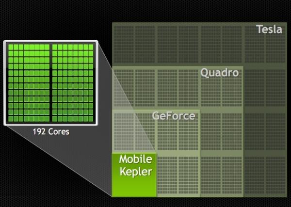 NVIDIA Kepler Mobile — графика PC-уровня для смартфонов