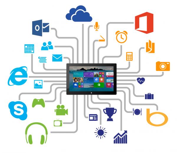 Skype будет поставляться с Windows 8.1
