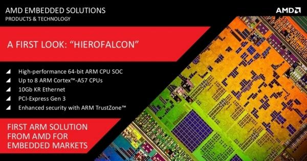 AMD выпустит в 2014 году ARM-процессоры