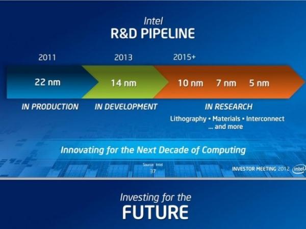 Выпуск следующего поколения процессоров Intel откладывается на три месяца