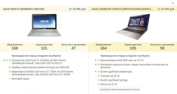 ЭтоМне.ру — удобный сервис для подбора ноутбуков