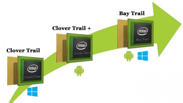 Intel продолжит экспансию на «смартфонно-планшетный» рынок в 2014 году
