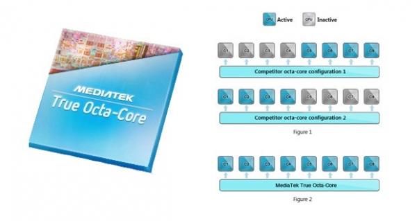 MediaTek представляет восьмиядерник на базе Cortex A17