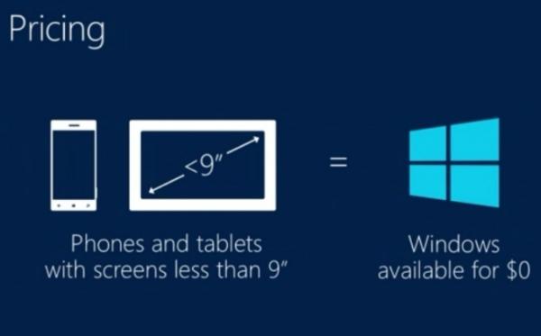 Windows становится бесплатной для смартфонов и планшетов с диагональю экрана меньше 9 дюймов