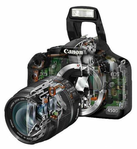 Что нужно знать перед покупкой первого зеркального фотоаппарата