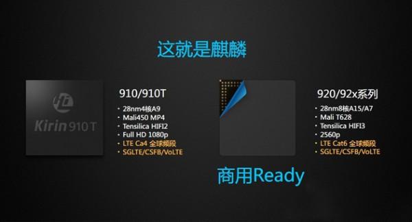 Первый восьмиядерный процессор Huawei с быстрым LTE