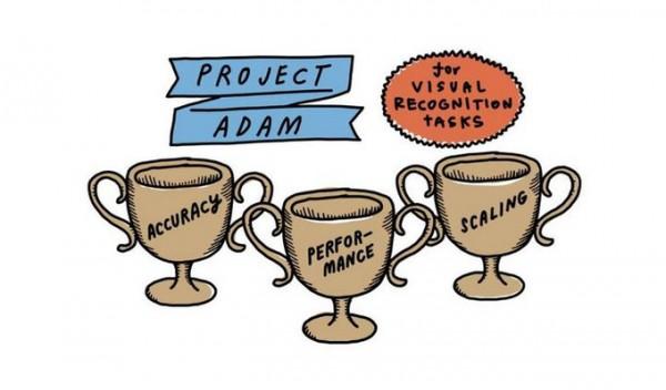Project Adam выведет распознавание изображений на новый уровень