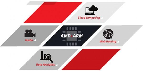 AMD выпускает набор для разработчиков на базе серверных ARM-процессоров