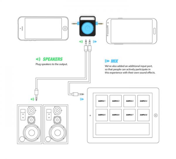 Openmix — стань мобильным диджеем
