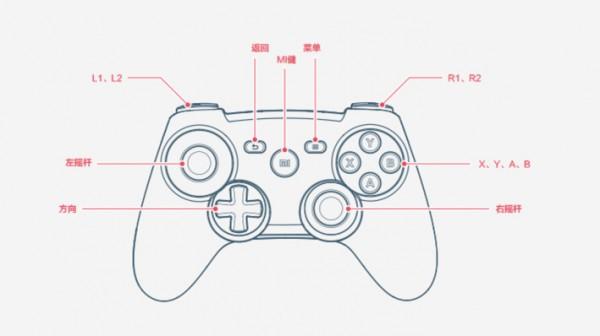 Xiaomi представила геймпад для Mi TV и Mi Pad