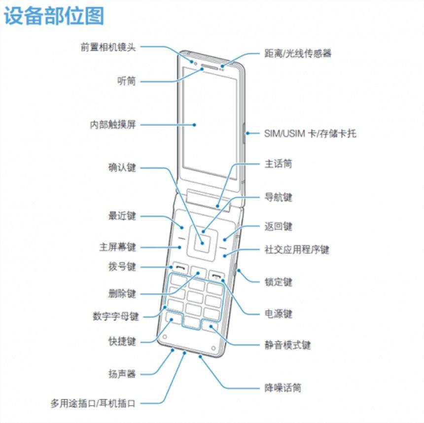 Samsung создала новую «раскладушку»