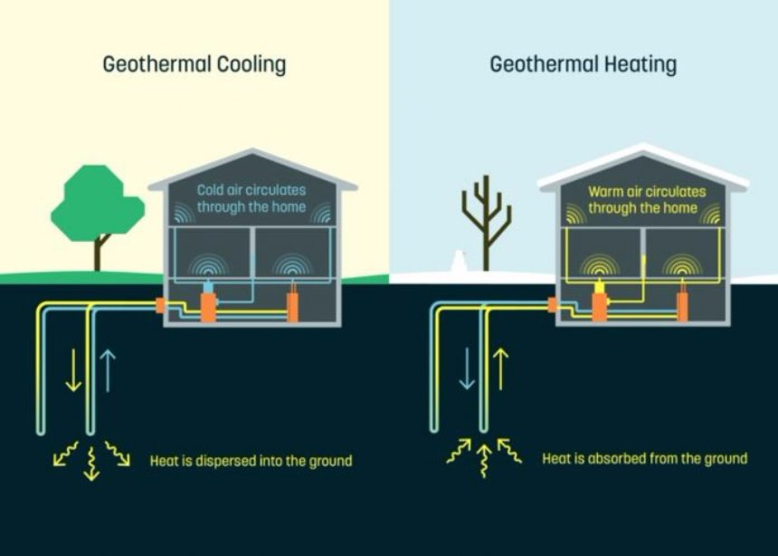 Ученые придумали, как обеспечить геотермальное отопление зданий