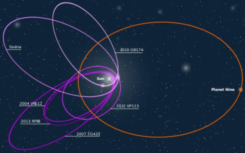 В НАСА предположили, что в Солнечной системе может находиться девятая планета