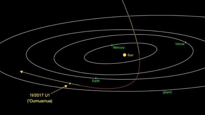 Первый межзвездный посетитель получил название
