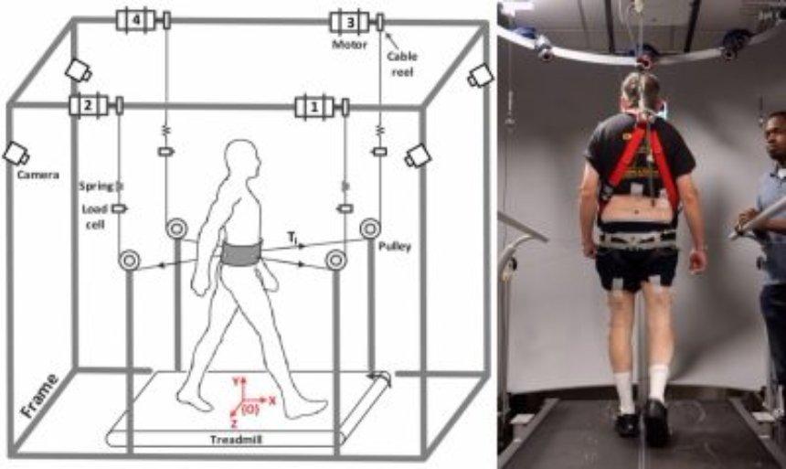 Создан робот, который помогает пациентам с болезнью Паркинсона держать равновесие